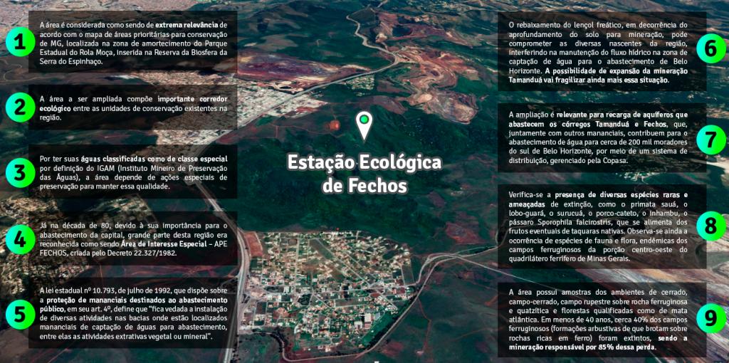 Motivos para expansão da Estação Ecológica de Fechos